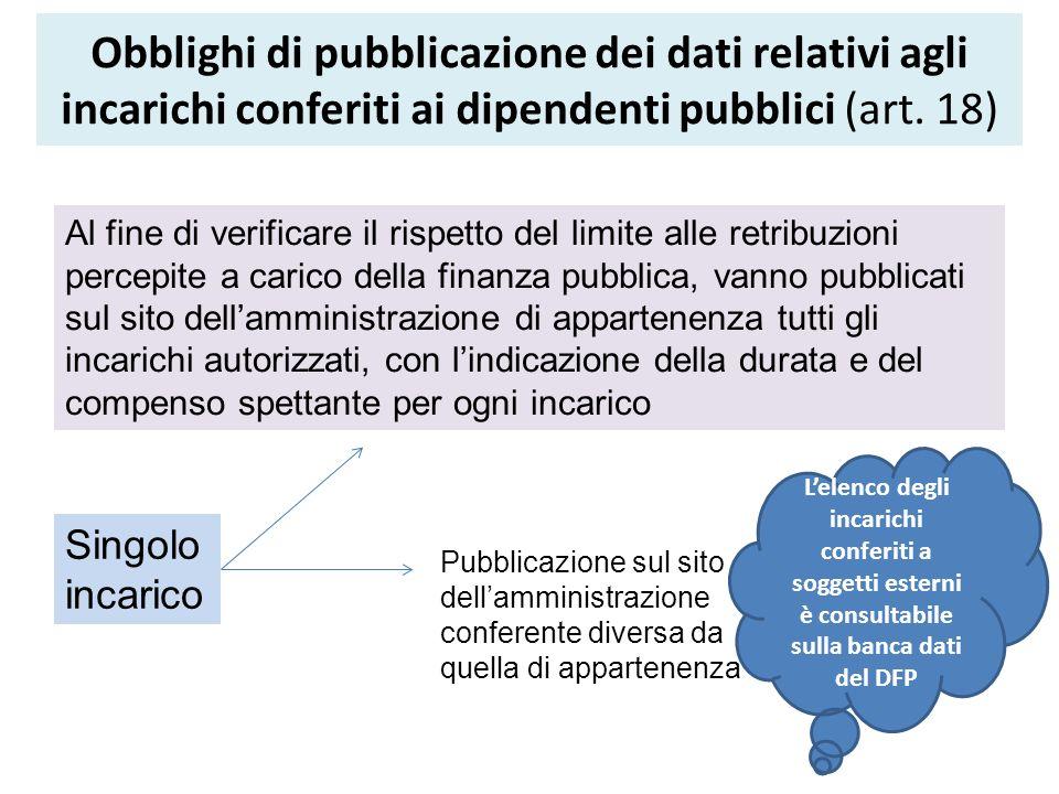 Obblighi di pubblicazione dei dati relativi agli incarichi conferiti ai dipendenti pubblici (art. 18)