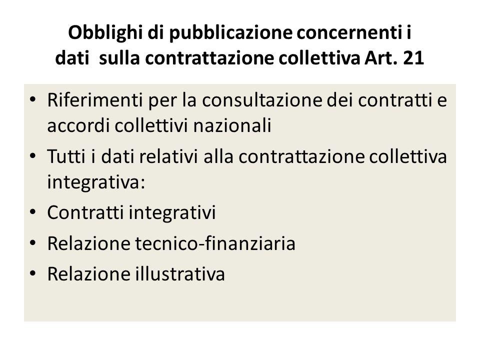 Obblighi di pubblicazione concernenti i dati sulla contrattazione collettiva Art. 21