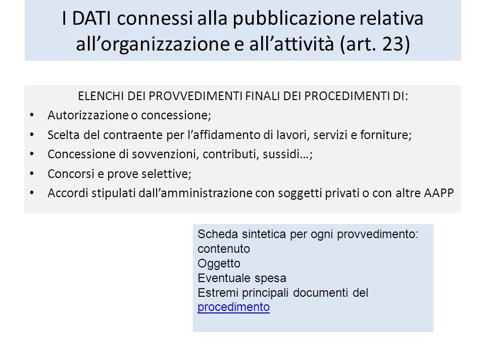 I DATI connessi alla pubblicazione relativa all'organizzazione e all'attività (art. 23)