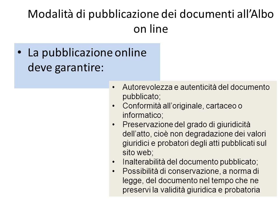 Modalità di pubblicazione dei documenti all'Albo on line