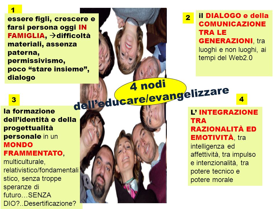 dell'educare/evangelizzare