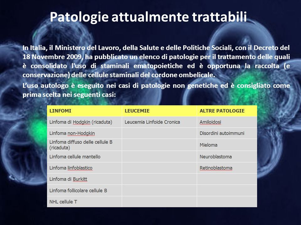 Patologie attualmente trattabili