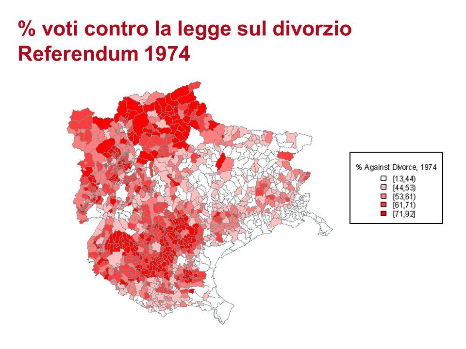 % voti contro la legge sul divorzio