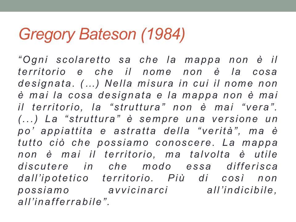 Gregory Bateson (1984)