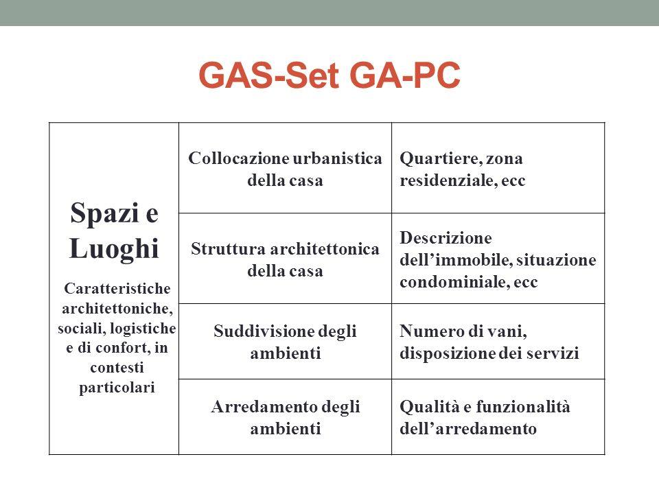 GAS-Set GA-PC Spazi e Luoghi Collocazione urbanistica della casa