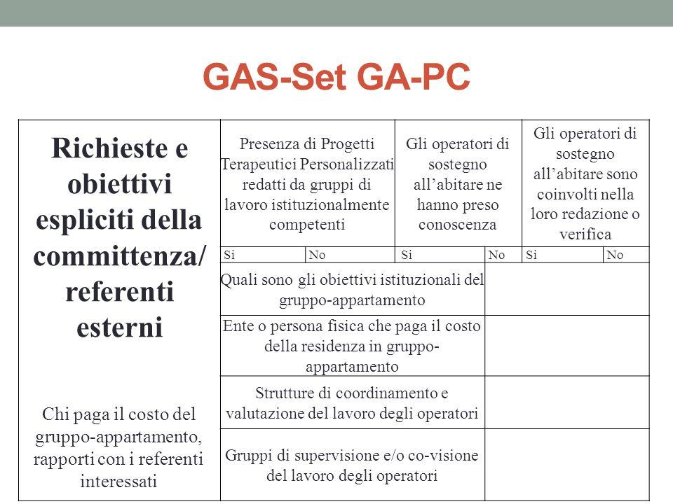 Richieste e obiettivi espliciti della committenza/