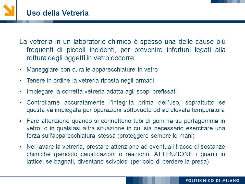Uso della Vetreria