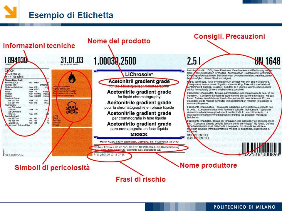 Esempio di Etichetta Consigli, Precauzioni Nome del prodotto