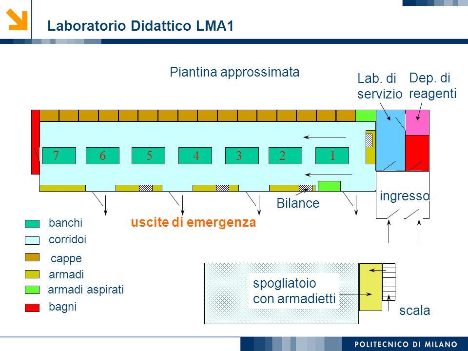 Laboratorio Didattico LMA1