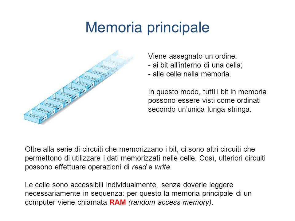 Memoria principale Viene assegnato un ordine: