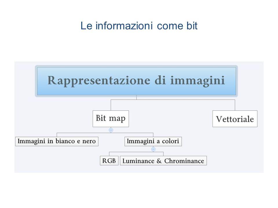 Le informazioni come bit