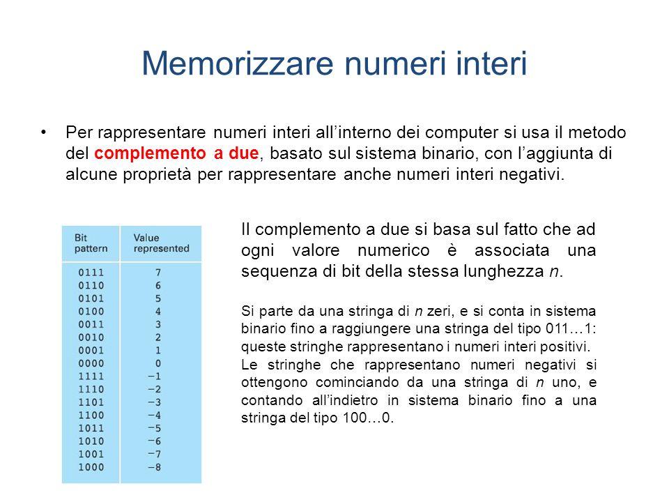 Memorizzare numeri interi