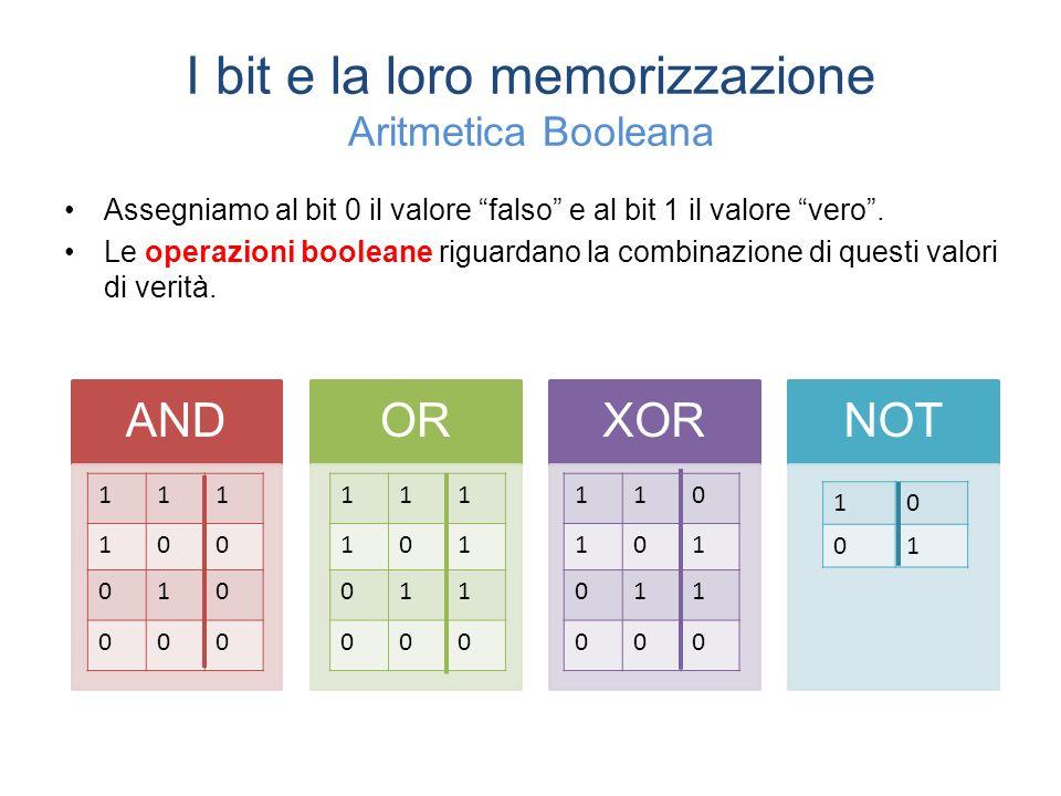 I bit e la loro memorizzazione Aritmetica Booleana