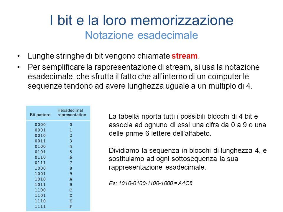 I bit e la loro memorizzazione Notazione esadecimale