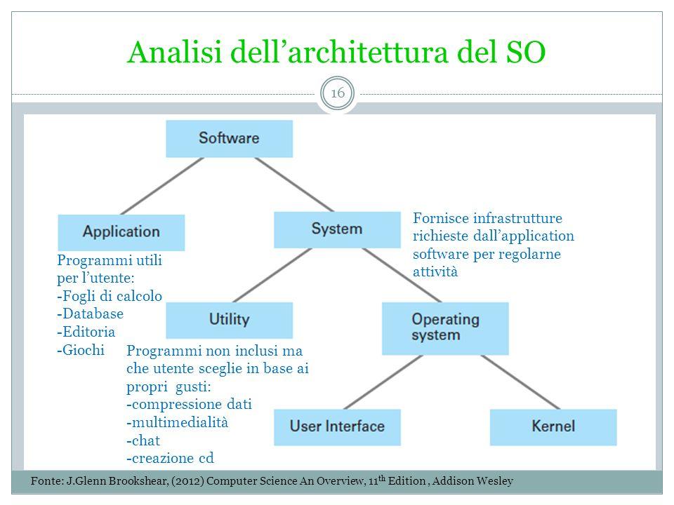 Analisi dell'architettura del SO