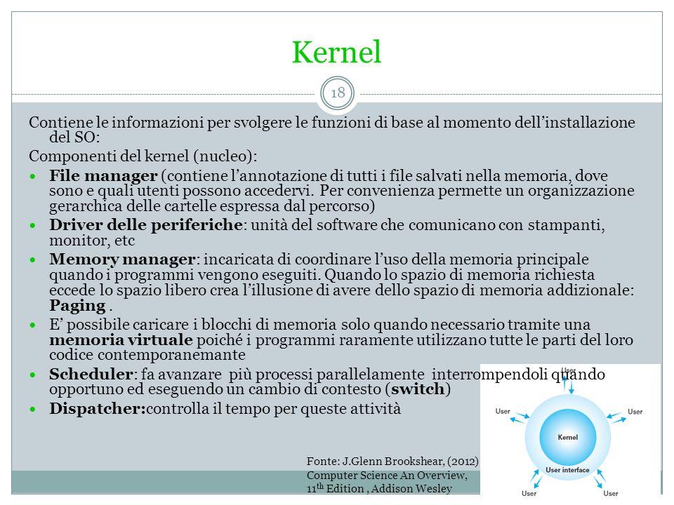 Kernel Contiene le informazioni per svolgere le funzioni di base al momento dell'installazione del SO: