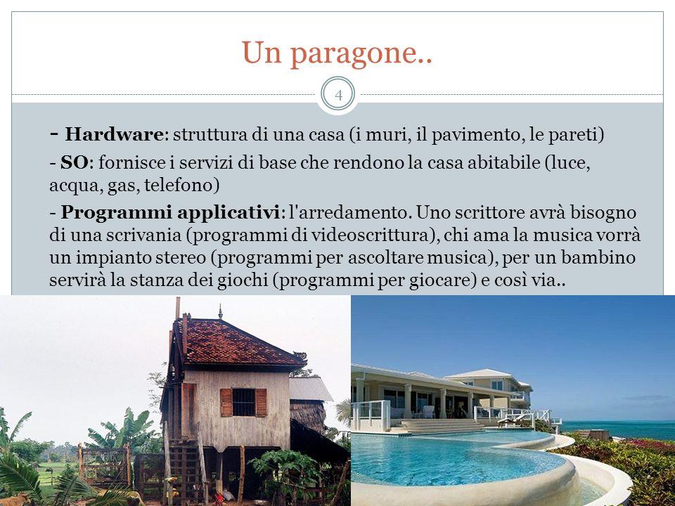 Un paragone.. - Hardware: struttura di una casa (i muri, il pavimento, le pareti)