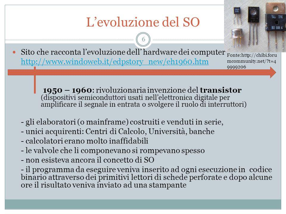 L'evoluzione del SO Sito che racconta l'evoluzione dell' hardware dei computer. http://www.windoweb.it/edpstory_new/eh1960.htm.