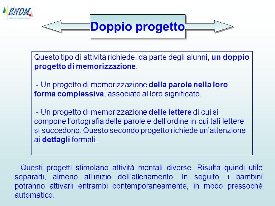 Doppio progetto Questo tipo di attività richiede, da parte degli alunni, un doppio progetto di memorizzazione: