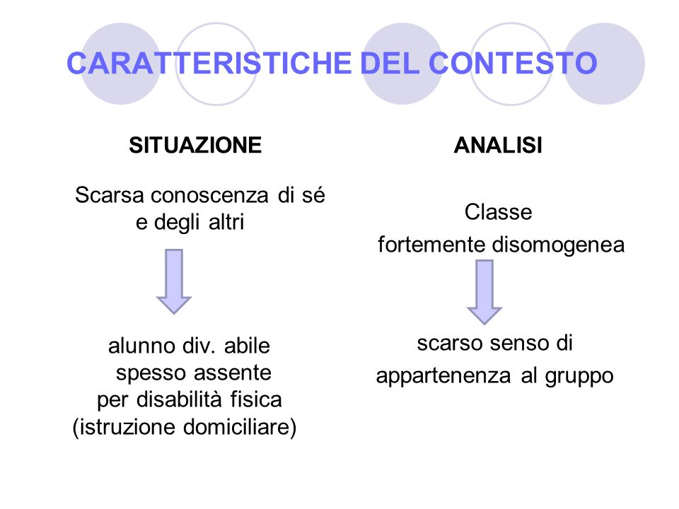 CARATTERISTICHE DEL CONTESTO