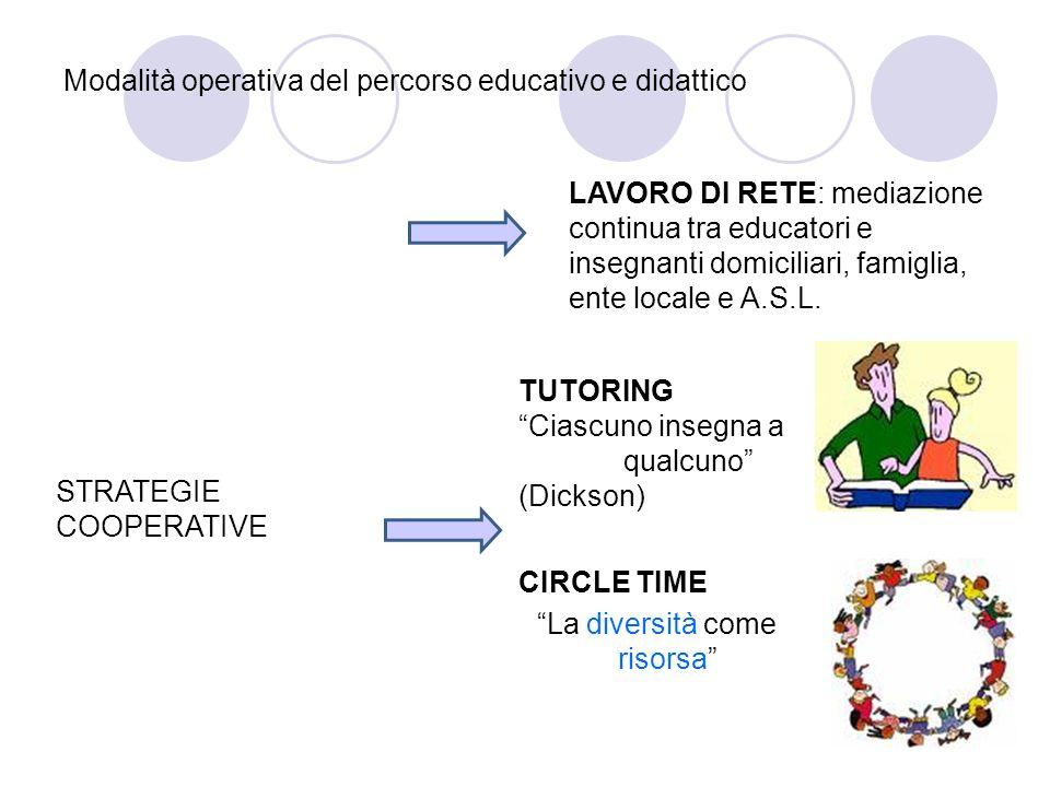 Modalità operativa del percorso educativo e didattico