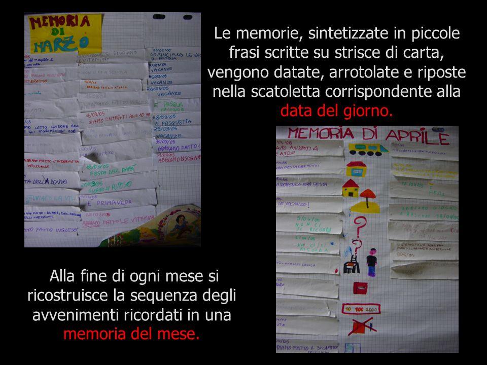 Le memorie, sintetizzate in piccole frasi scritte su strisce di carta, vengono datate, arrotolate e riposte nella scatoletta corrispondente alla data del giorno.