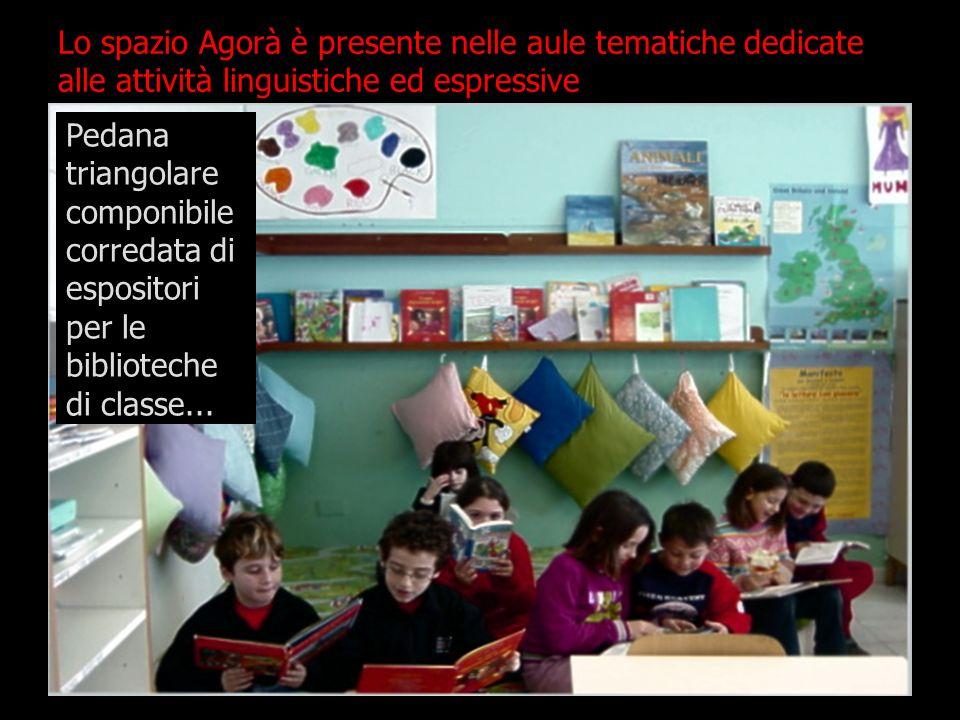 Lo spazio Agorà è presente nelle aule tematiche dedicate alle attività linguistiche ed espressive