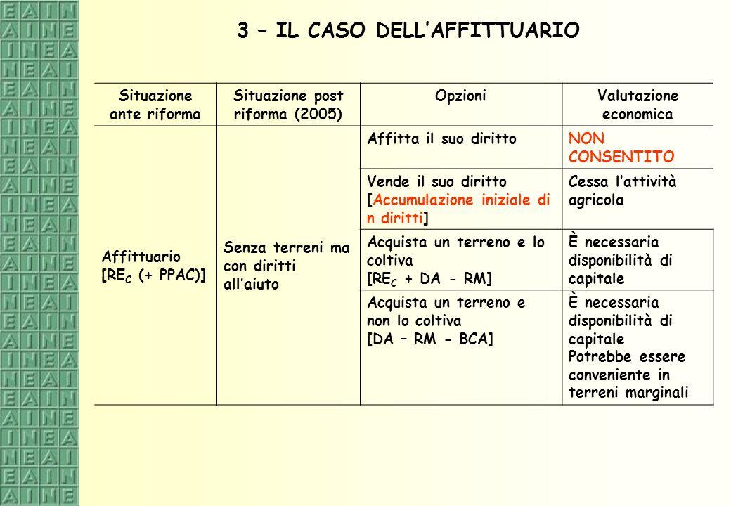 3 – IL CASO DELL'AFFITTUARIO