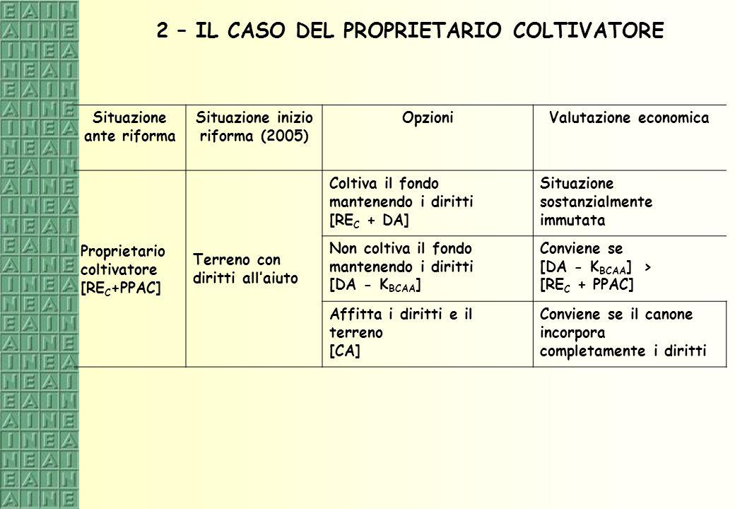 2 – IL CASO DEL PROPRIETARIO COLTIVATORE