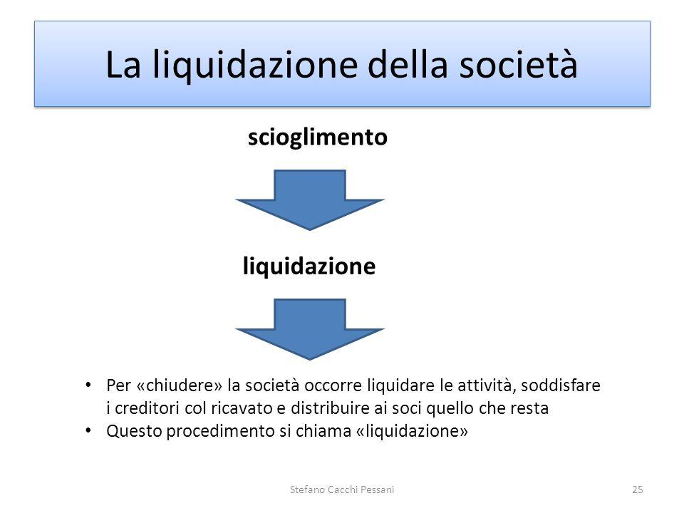 La liquidazione della società