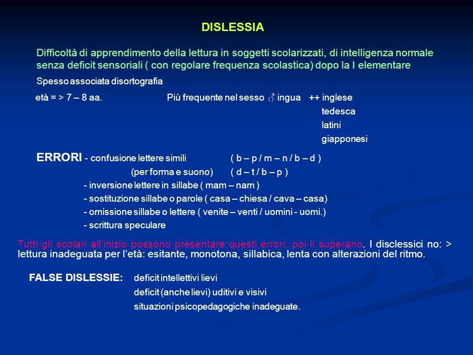 ERRORI - confusione lettere simili ( b – p / m – n / b – d )