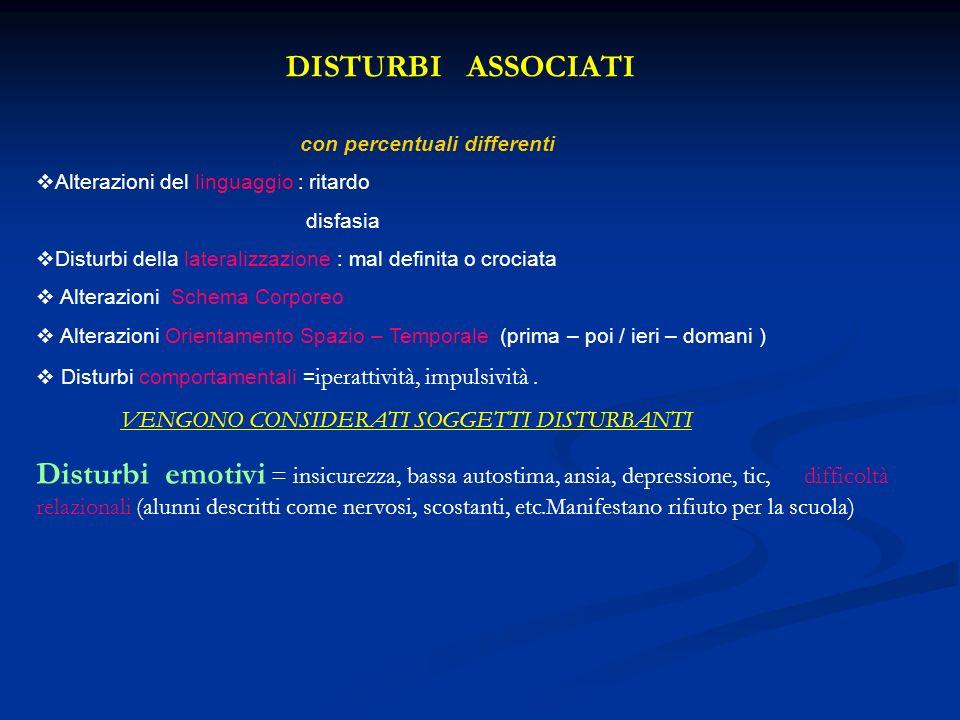 DISTURBI ASSOCIATI con percentuali differenti. Alterazioni del linguaggio : ritardo. disfasia.