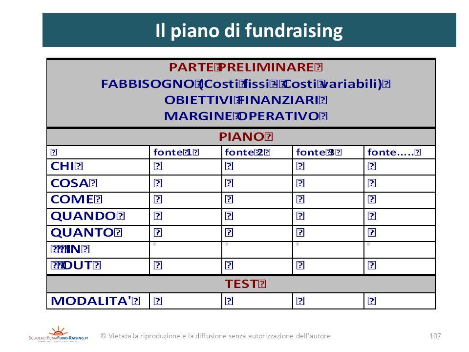 Il piano di fundraising