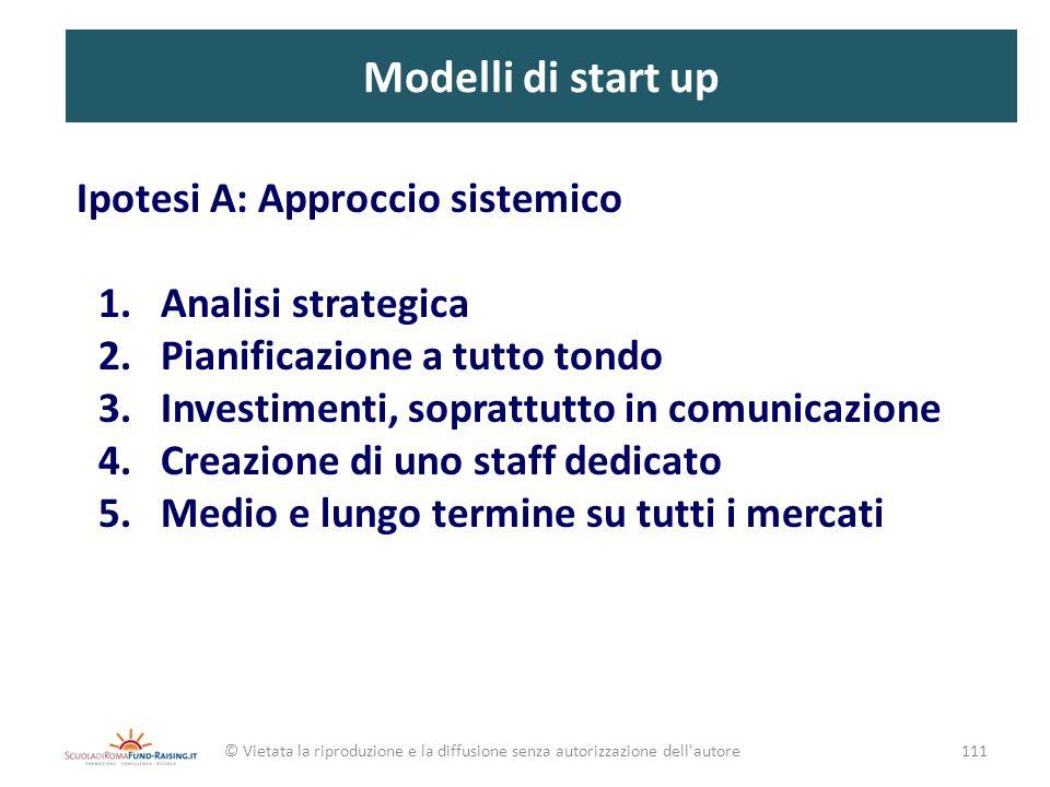 Modelli di start up Ipotesi A: Approccio sistemico Analisi strategica