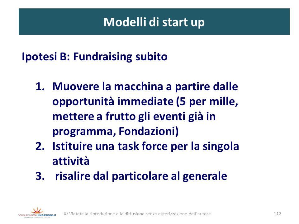 Modelli di start up Ipotesi B: Fundraising subito