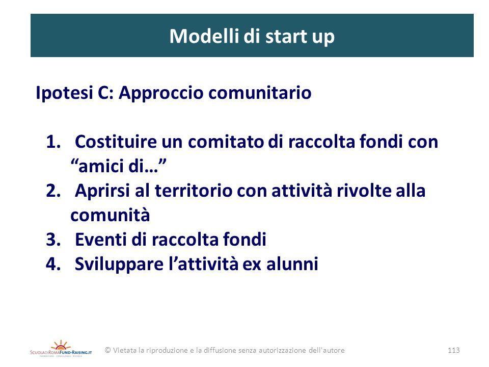 Modelli di start up Ipotesi C: Approccio comunitario