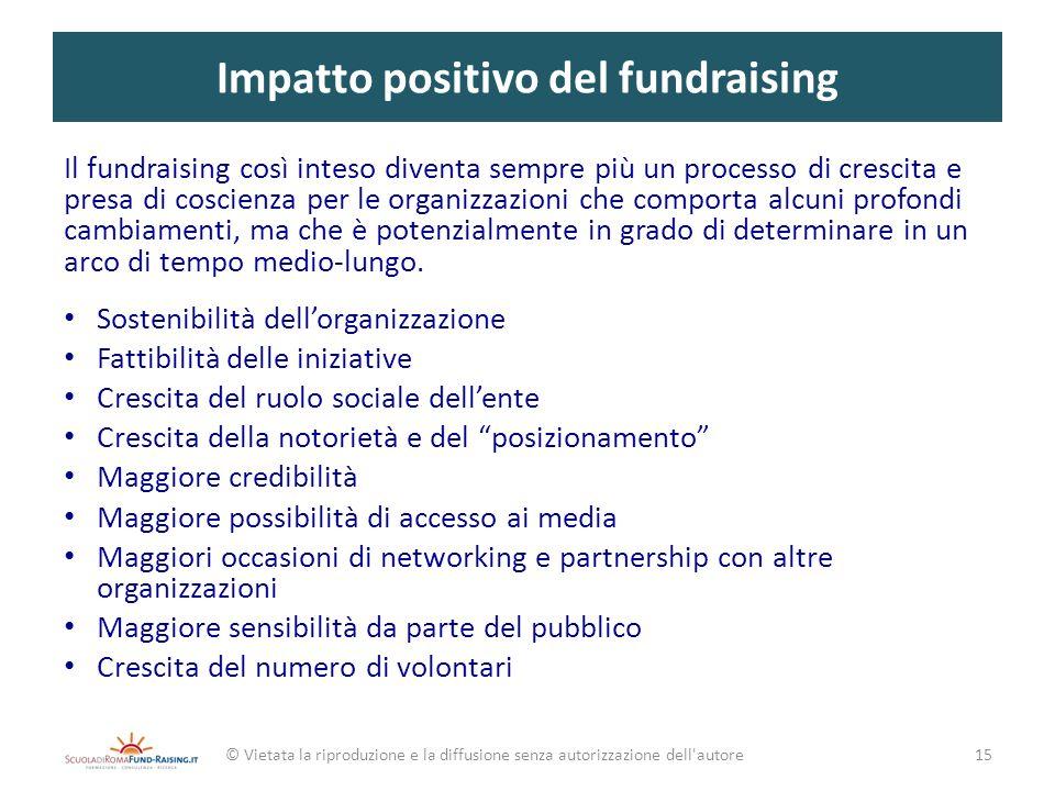Impatto positivo del fundraising