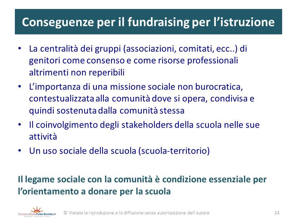 Conseguenze per il fundraising per l'istruzione