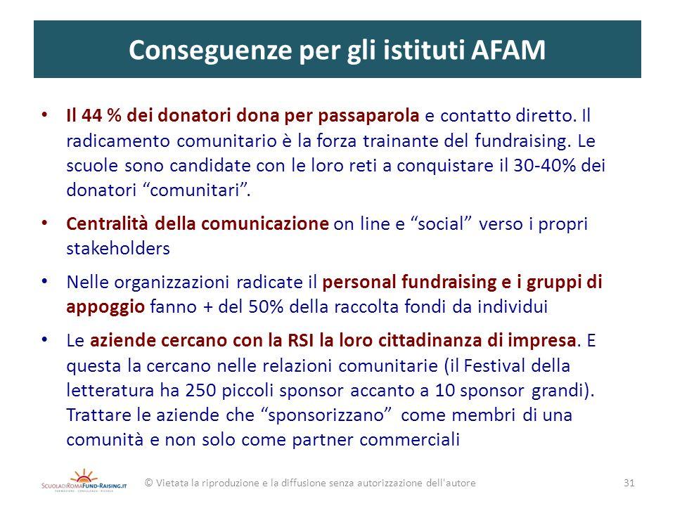 Conseguenze per gli istituti AFAM