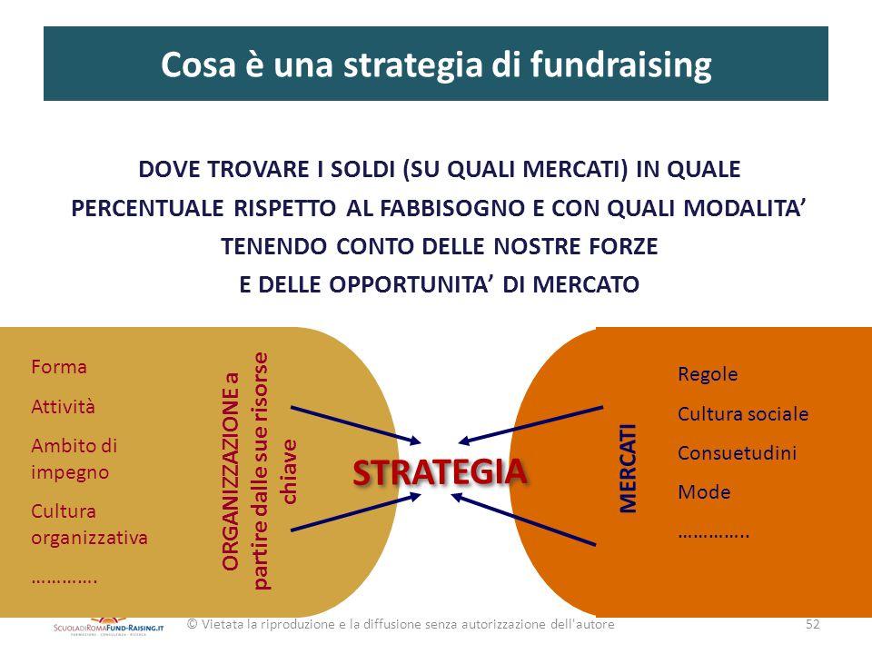 Cosa è una strategia di fundraising