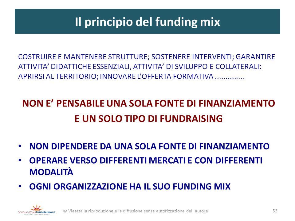 Il principio del funding mix