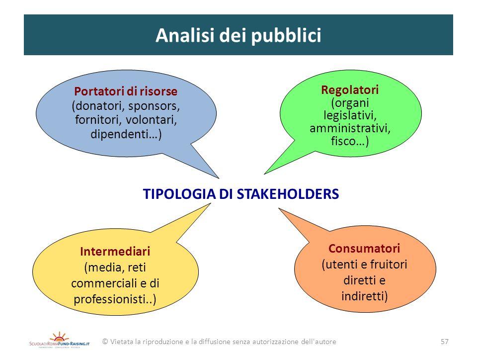 TIPOLOGIA DI STAKEHOLDERS