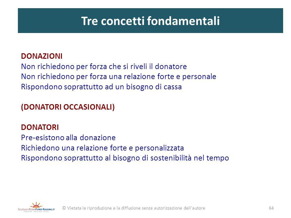 Tre concetti fondamentali