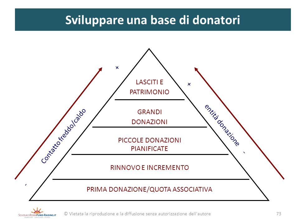 Sviluppare una base di donatori