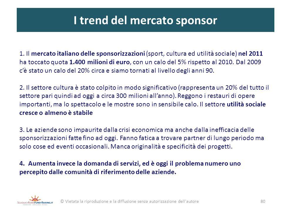 I trend del mercato sponsor
