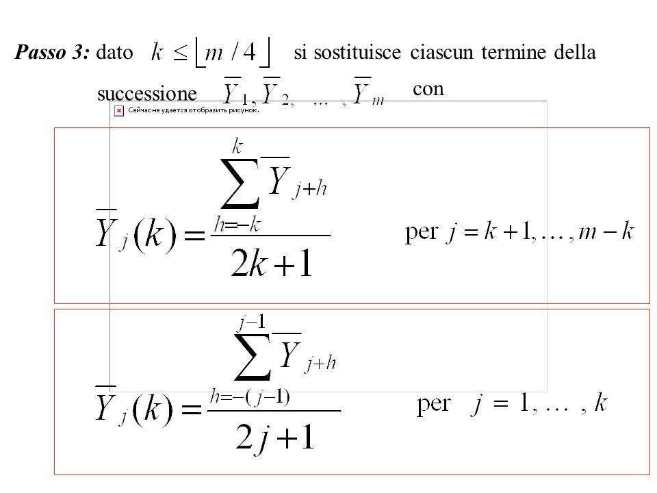 Passo 3: dato si sostituisce ciascun termine della con successione