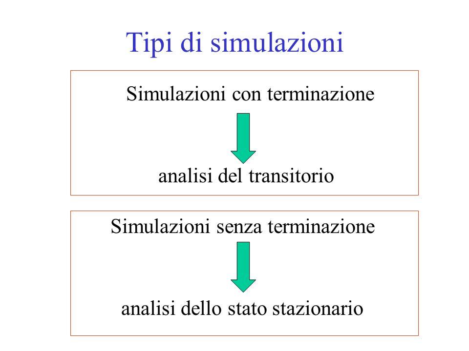 Tipi di simulazioni Simulazioni con terminazione
