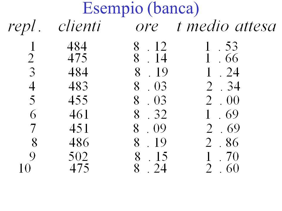 Esempio (banca)