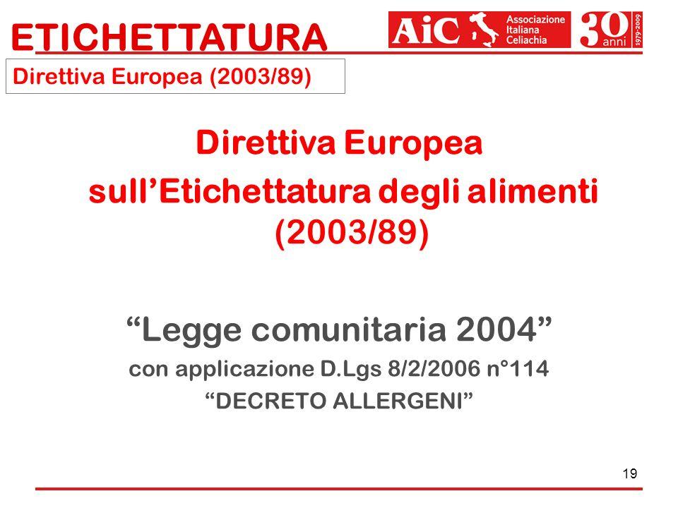 ETICHETTATURA Direttiva Europea