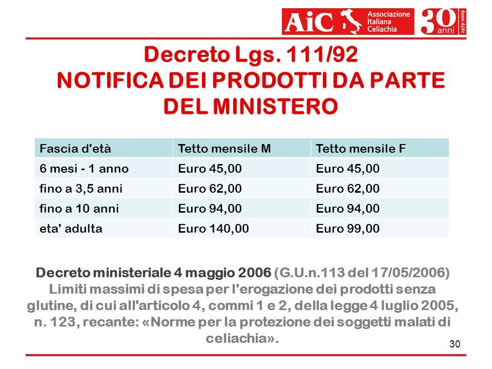 Decreto Lgs. 111/92 NOTIFICA DEI PRODOTTI DA PARTE DEL MINISTERO